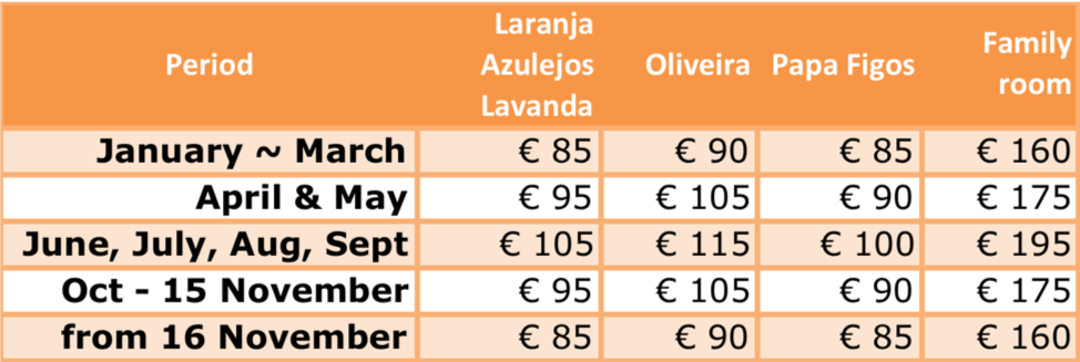Guesthouse Algarve, Tavira prices and tariffs for a stay