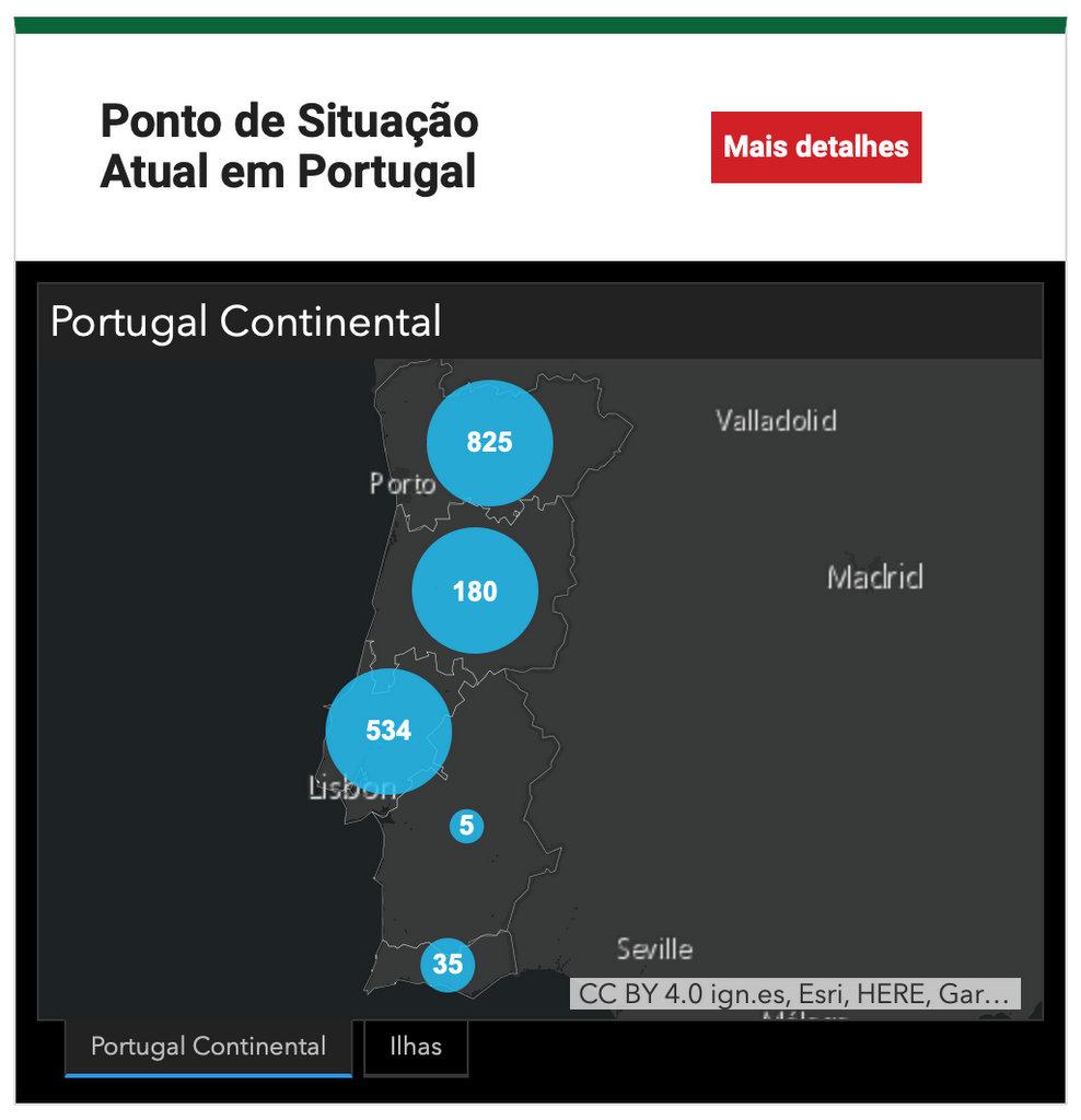 Kaart met de cijfers van Portugal